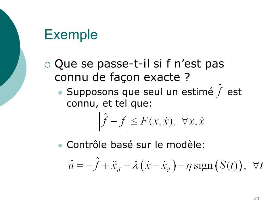 Exemple Que se passe-t-il si f nest pas connu de façon exacte ? Supposons que seul un estimé est connu, et tel que: Contrôle basé sur le modèle: 21