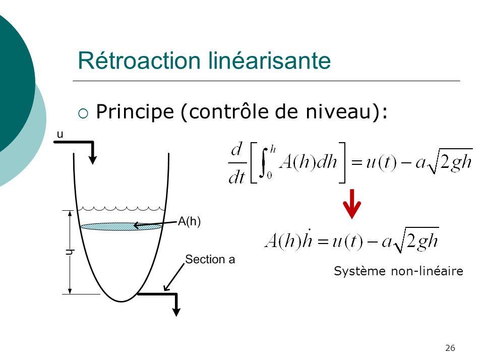 Rétroaction linéarisante Principe (contrôle de niveau): 26 Système non-linéaire