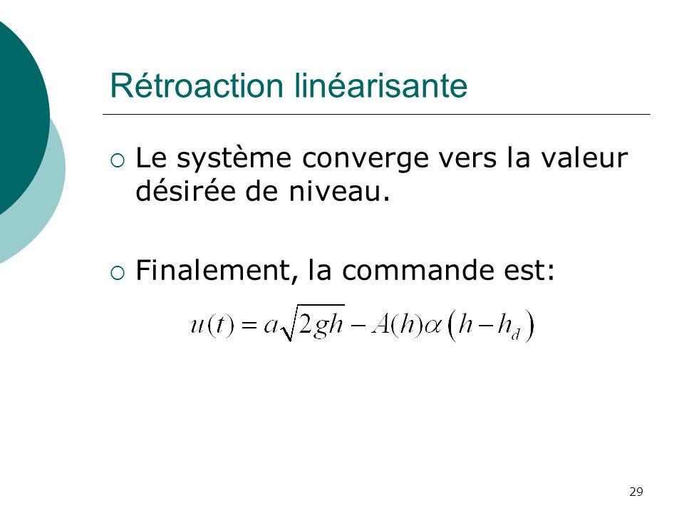 Rétroaction linéarisante Le système converge vers la valeur désirée de niveau. Finalement, la commande est: 29