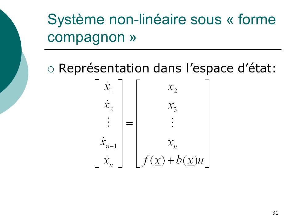 Système non-linéaire sous « forme compagnon » Représentation dans lespace détat: 31