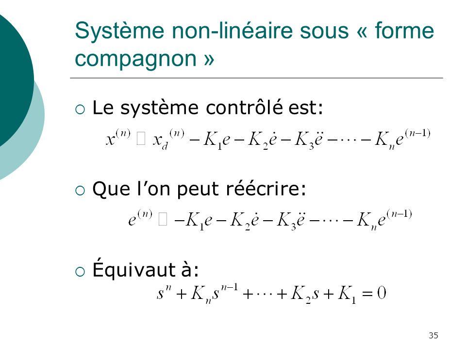 Système non-linéaire sous « forme compagnon » Le système contrôlé est: Que lon peut réécrire: Équivaut à: 35