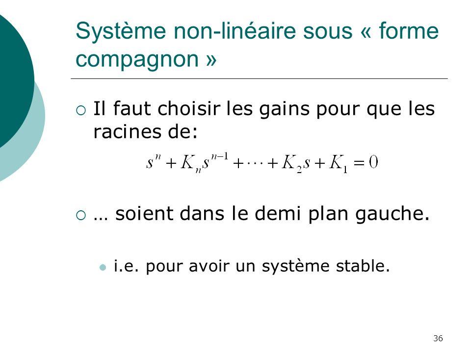 Système non-linéaire sous « forme compagnon » Il faut choisir les gains pour que les racines de: … soient dans le demi plan gauche. i.e. pour avoir un