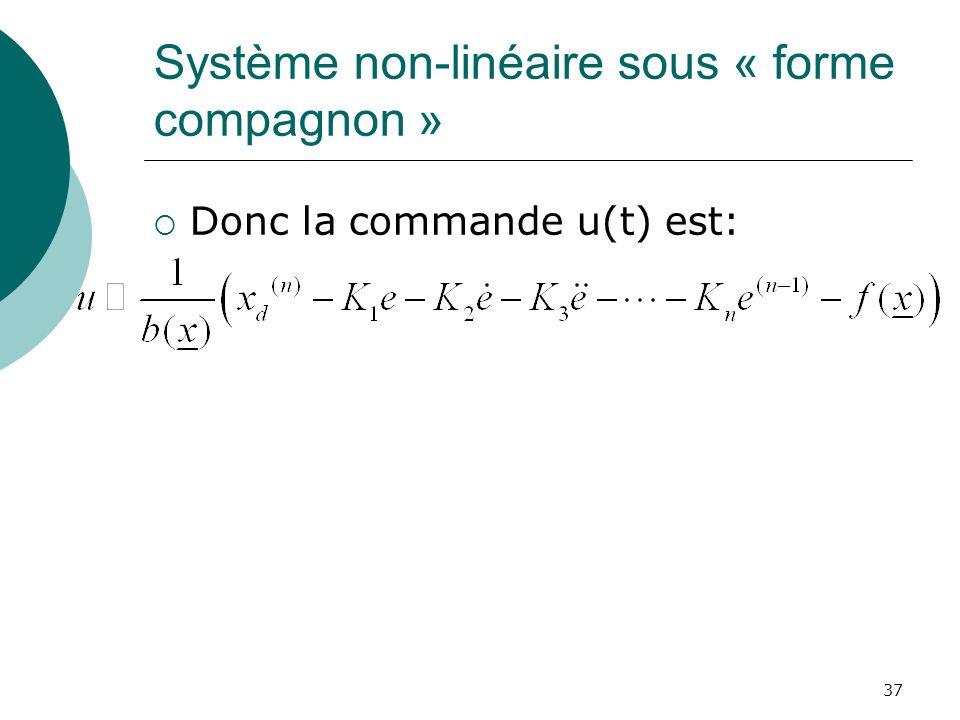 Système non-linéaire sous « forme compagnon » Donc la commande u(t) est: 37