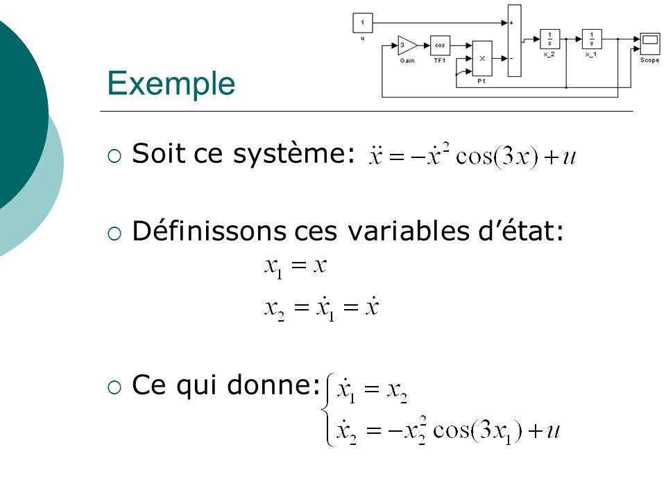 Exemple Soit ce système: Définissons ces variables détat: Ce qui donne: