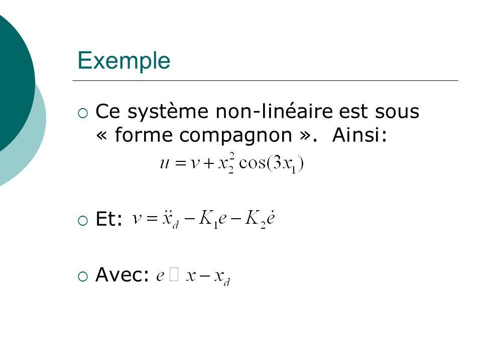 Exemple Ce système non-linéaire est sous « forme compagnon ». Ainsi: Et: Avec: