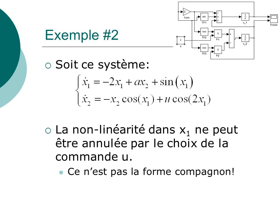 Exemple #2 Soit ce système: La non-linéarité dans x 1 ne peut être annulée par le choix de la commande u. Ce nest pas la forme compagnon!
