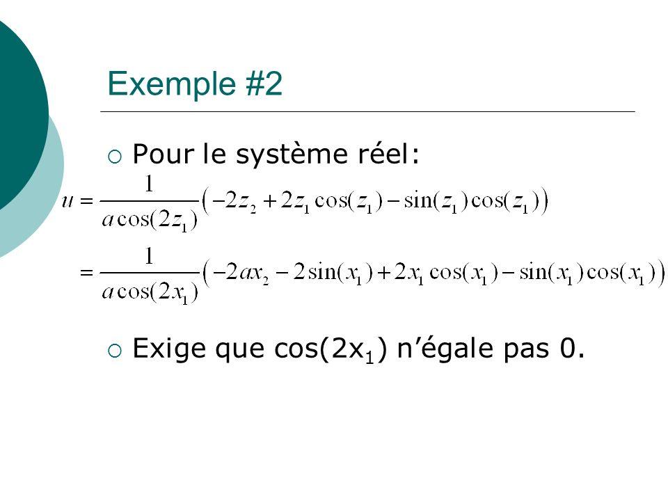 Exemple #2 Pour le système réel: Exige que cos(2x 1 ) négale pas 0.