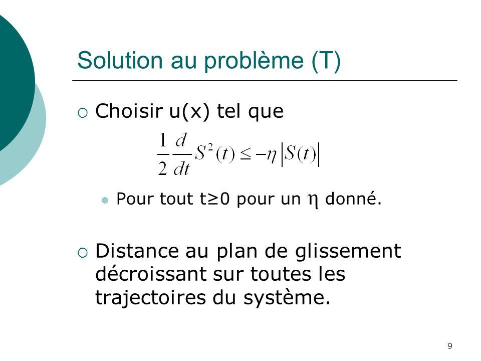 Solution au problème (T) Choisir u(x) tel que Pour tout t0 pour un η donné. Distance au plan de glissement décroissant sur toutes les trajectoires du