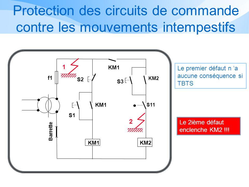 Protection des circuits de commande contre les mouvements intempestifs KM1 S2 KM1 S1 KM2 S3 S11 KM2 f1 1 2 Barrette Le premier défaut n a aucune consé