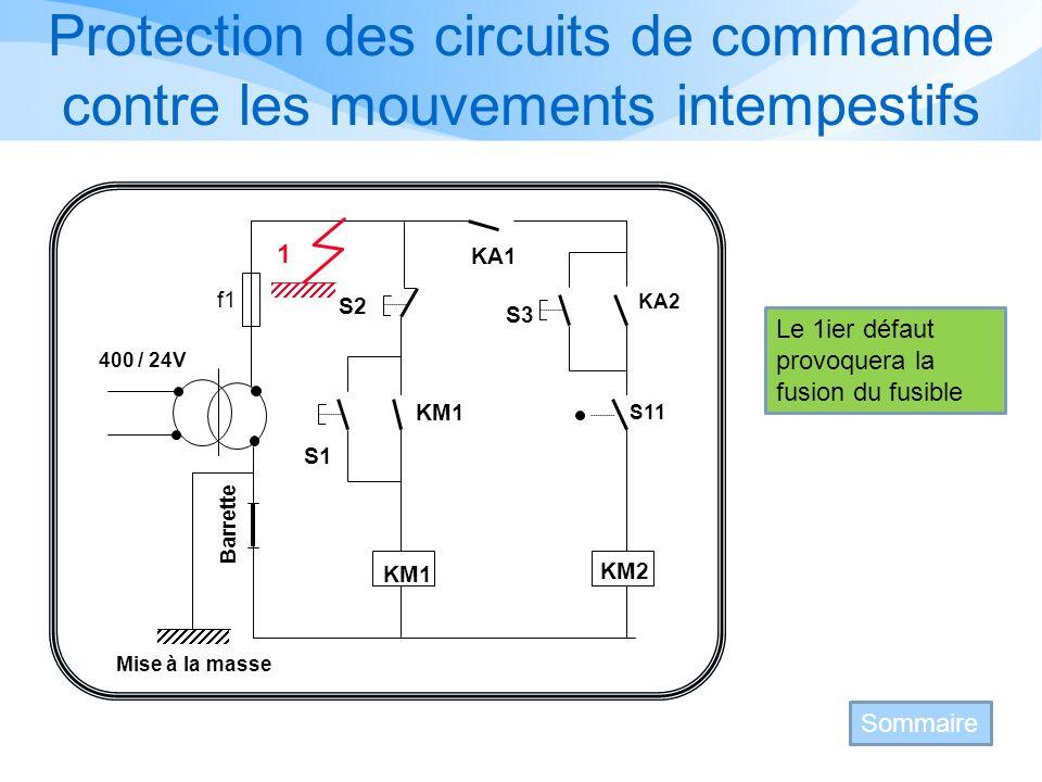 Protection des circuits de commande contre les mouvements intempestifs Le 1ier défaut provoquera la fusion du fusible KM1 S2 KM1 KA1 S1 KM2 S3 S11 KA2