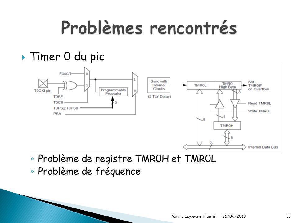 Timer 0 du pic Problème de registre TMR0H et TMR0L Problème de fréquence 26/06/2013 Malric Leyssene Plantin13