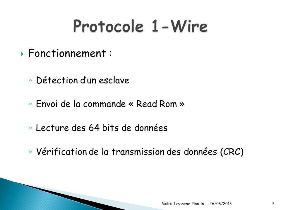 Fonctionnement : Détection dun esclave Envoi de la commande « Read Rom » Lecture des 64 bits de données Vérification de la transmission des données (C