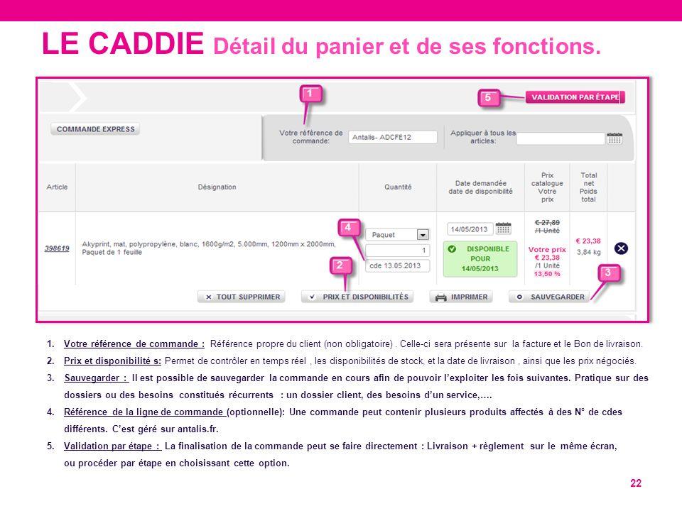 LE CADDIE Détail du panier et de ses fonctions. 22 1.Votre référence de commande : Référence propre du client (non obligatoire). Celle-ci sera présent
