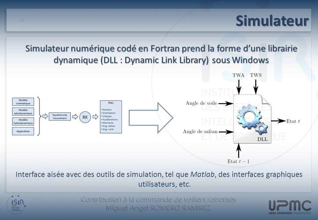 Simulateur Interface aisée avec des outils de simulation, tel que Matlab, des interfaces graphiques utilisateurs, etc. 11 Simulateur numérique codé en