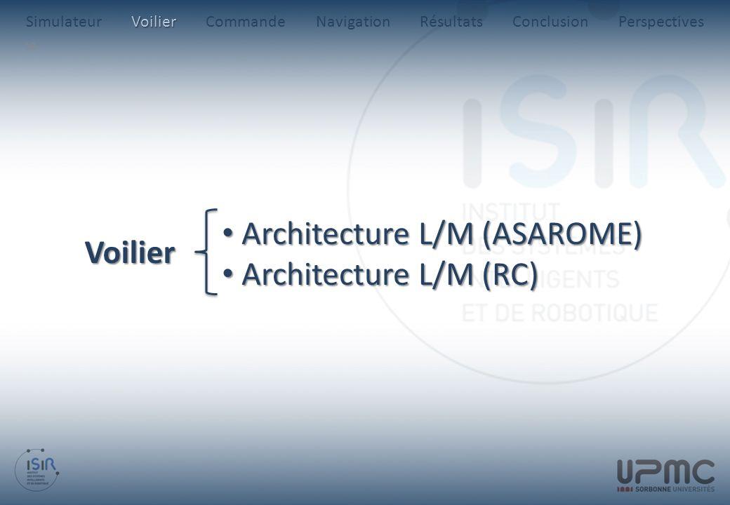 18 Architecture L/M (ASAROME) Architecture L/M (ASAROME) Architecture L/M (RC) Architecture L/M (RC)Voilier Voilier Simulateur Voilier Commande Naviga