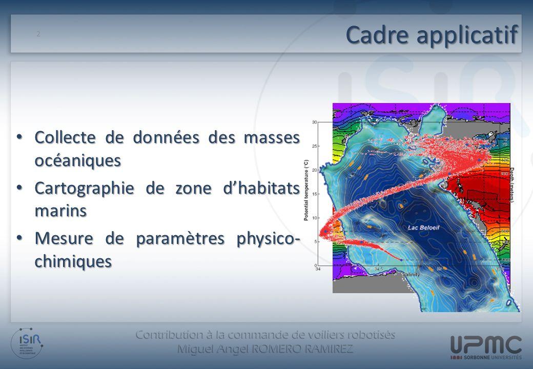 Cadre applicatif Intérêt des voiliers robotisés : Échantillonnage spatial contrôlé Échantillonnage spatial contrôlé Disponibilité Disponibilité Autonomie énergétique Autonomie énergétique 3