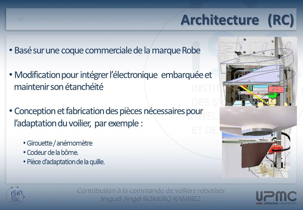 Architecture (RC) 25 Basé sur une coque commerciale de la marque Robe Modification pour intégrer lélectronique embarquée et maintenir son étanchéité C