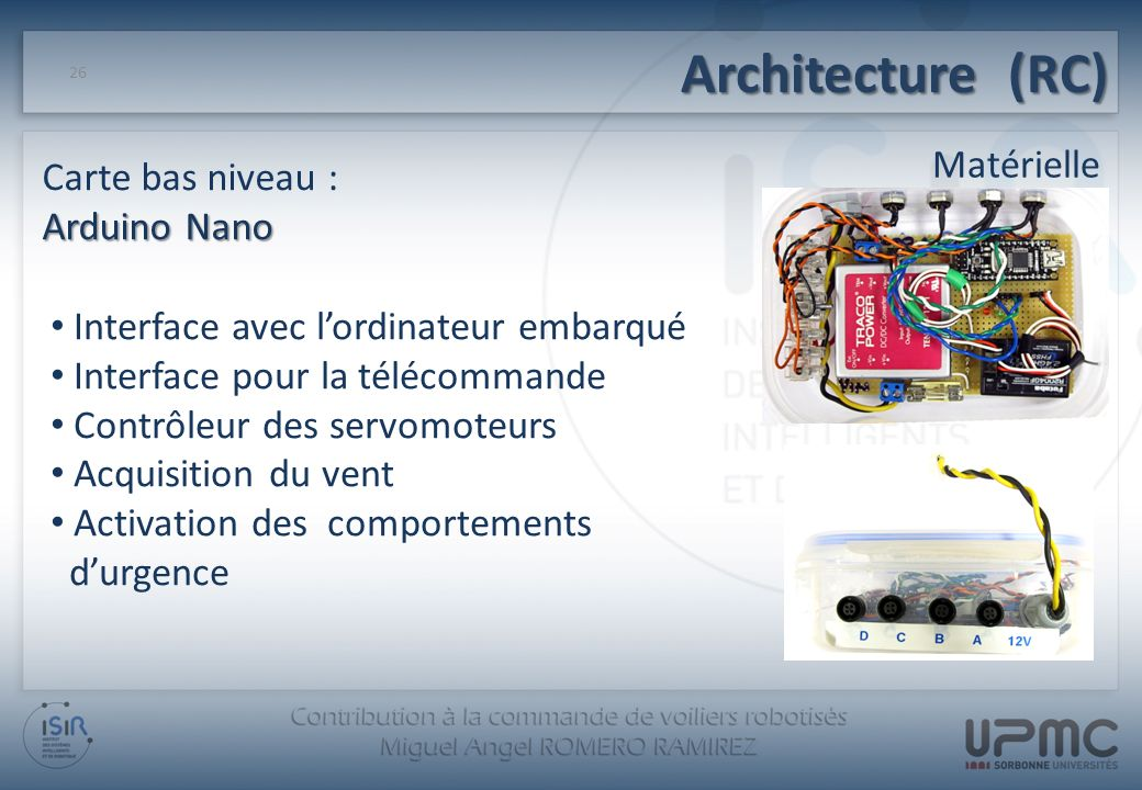Architecture (RC) Matérielle 26 Interface avec lordinateur embarqué Interface pour la télécommande Contrôleur des servomoteurs Acquisition du vent Act