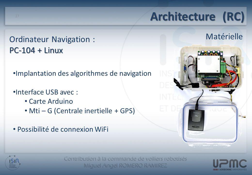 Architecture (RC) Matérielle 27 Implantation des algorithmes de navigation Interface USB avec : Carte Arduino Mti – G (Centrale inertielle + GPS) Poss