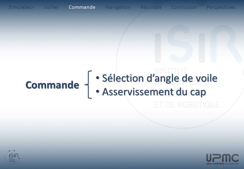 28 Commande Sélection dangle de voile Sélection dangle de voile Asservissement du cap Asservissement du cap Commande Simulateur Voilier Commande Navig