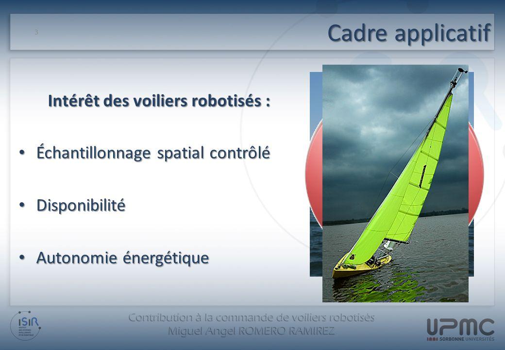 Cadre applicatif Intérêt des voiliers robotisés : Échantillonnage spatial contrôlé Échantillonnage spatial contrôlé Disponibilité Disponibilité Autono