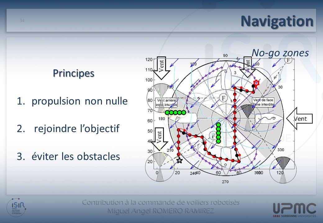Navigation No-go zones 34 Principes 1.propulsion non nulle 2. rejoindre lobjectif 3.éviter les obstacles