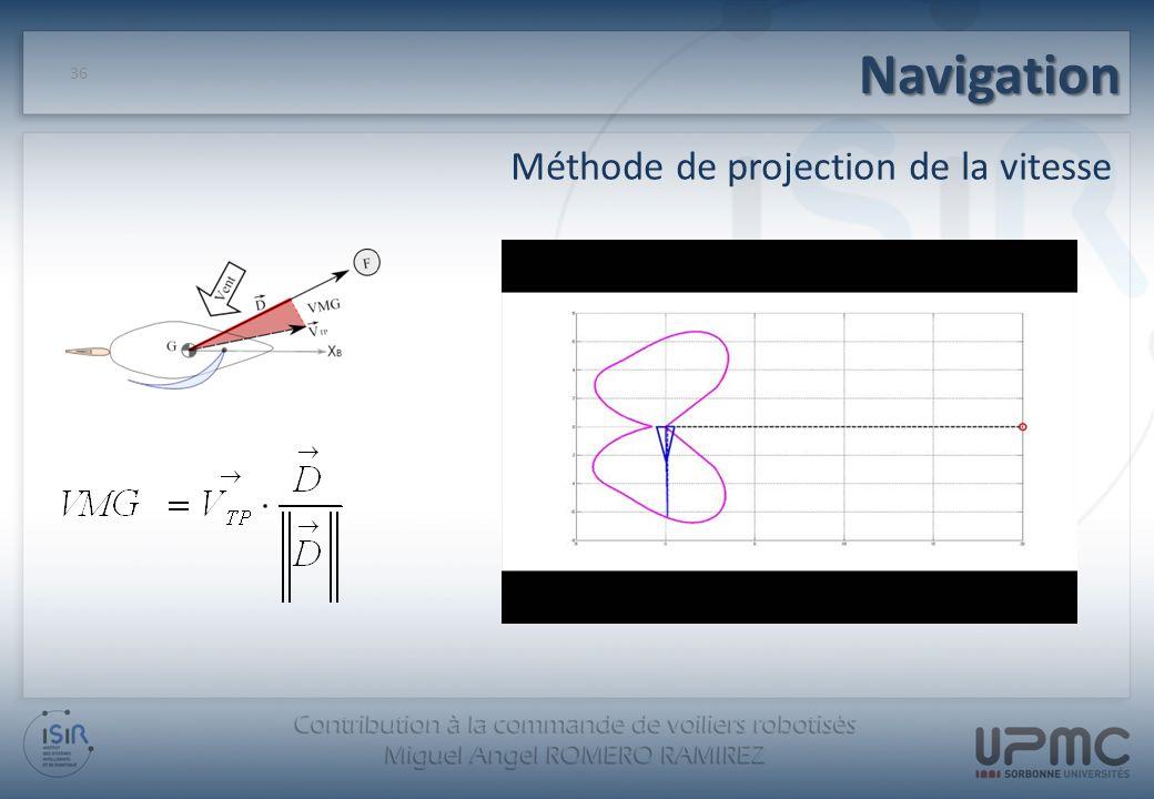 Navigation Méthode de projection de la vitesse 36