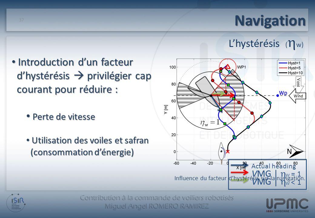 Navigation 37 Introduction dun facteur dhystérésis privilégier cap Introduction dun facteur dhystérésis privilégier cap courant pour réduire : courant