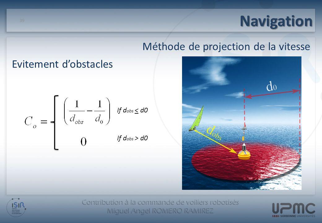 Navigation 39 Méthode de projection de la vitesse Evitement dobstacles If d obs < d0 If d obs > d0