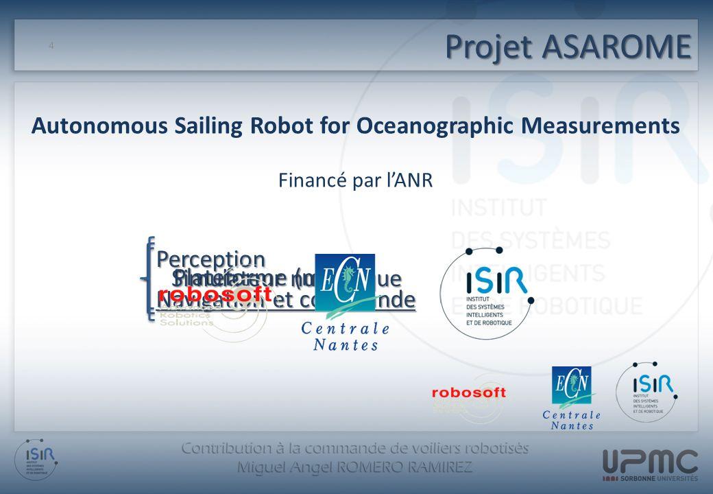 Projet ASAROME Autonomous Sailing Robot for Oceanographic Measurements Financé par lANR 4 Plateforme (mini-j) Simulateur numérique Perception Navigati