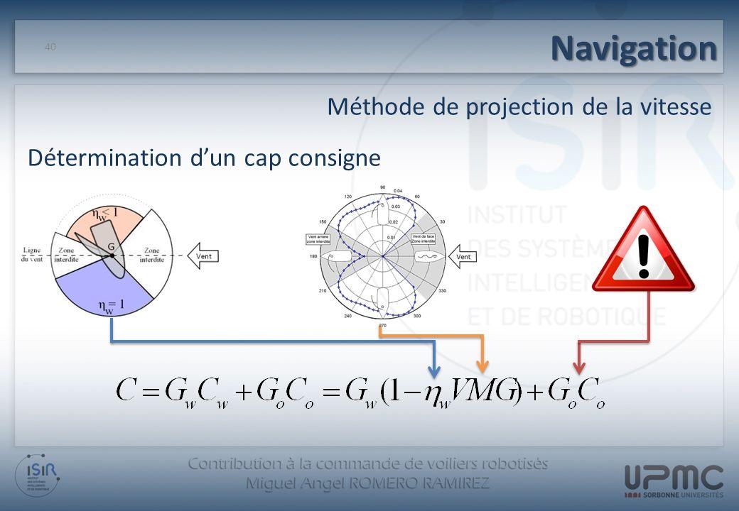 Navigation Méthode de projection de la vitesse 40 Détermination dun cap consigne