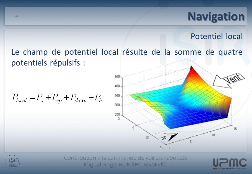 Navigation 48 Potentiel local Le champ de potentiel local résulte de la somme de quatre potentiels répulsifs :