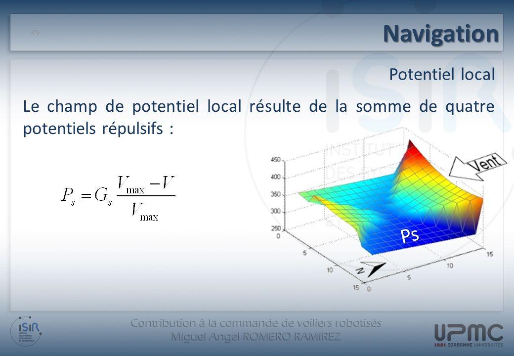 Navigation 49 Potentiel local Le champ de potentiel local résulte de la somme de quatre potentiels répulsifs : Ps