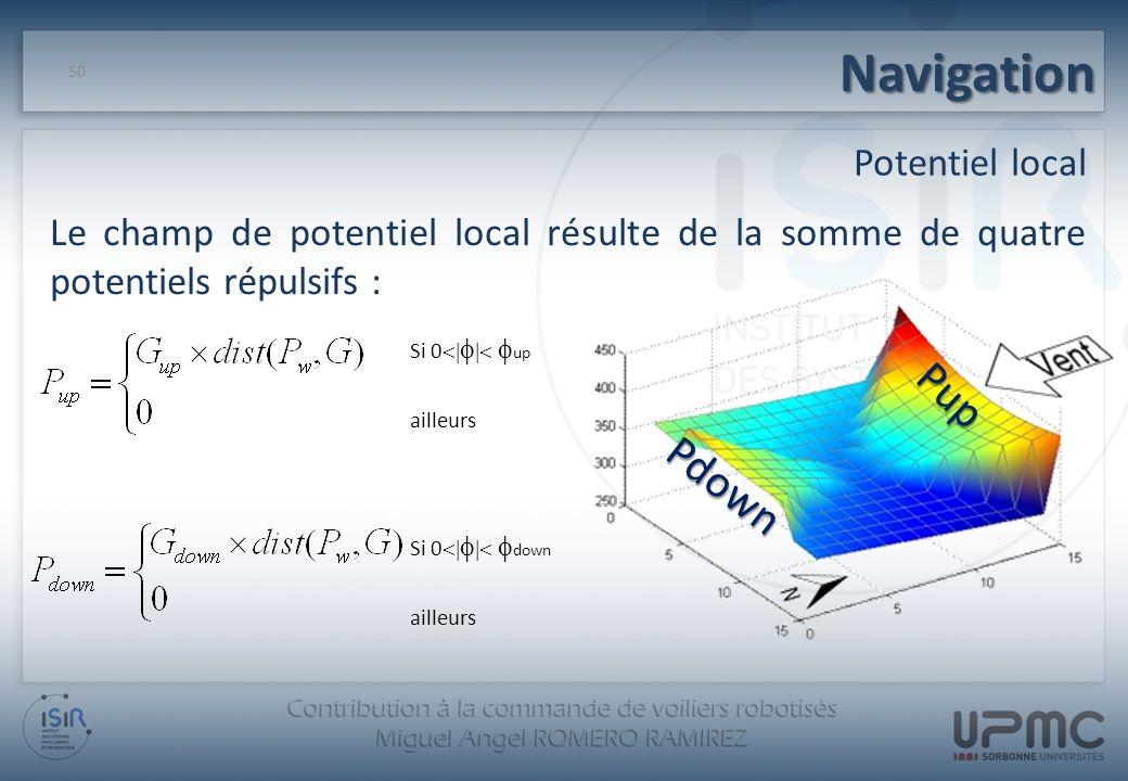 Navigation 50 Potentiel local Le champ de potentiel local résulte de la somme de quatre potentiels répulsifs : Si 0 up ailleurs Si 0 down ailleurs Pup