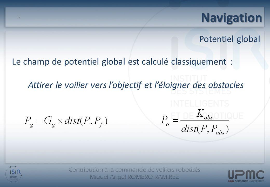 Navigation 52 Potentiel global Le champ de potentiel global est calculé classiquement : Attirer le voilier vers lobjectif et léloigner des obstacles