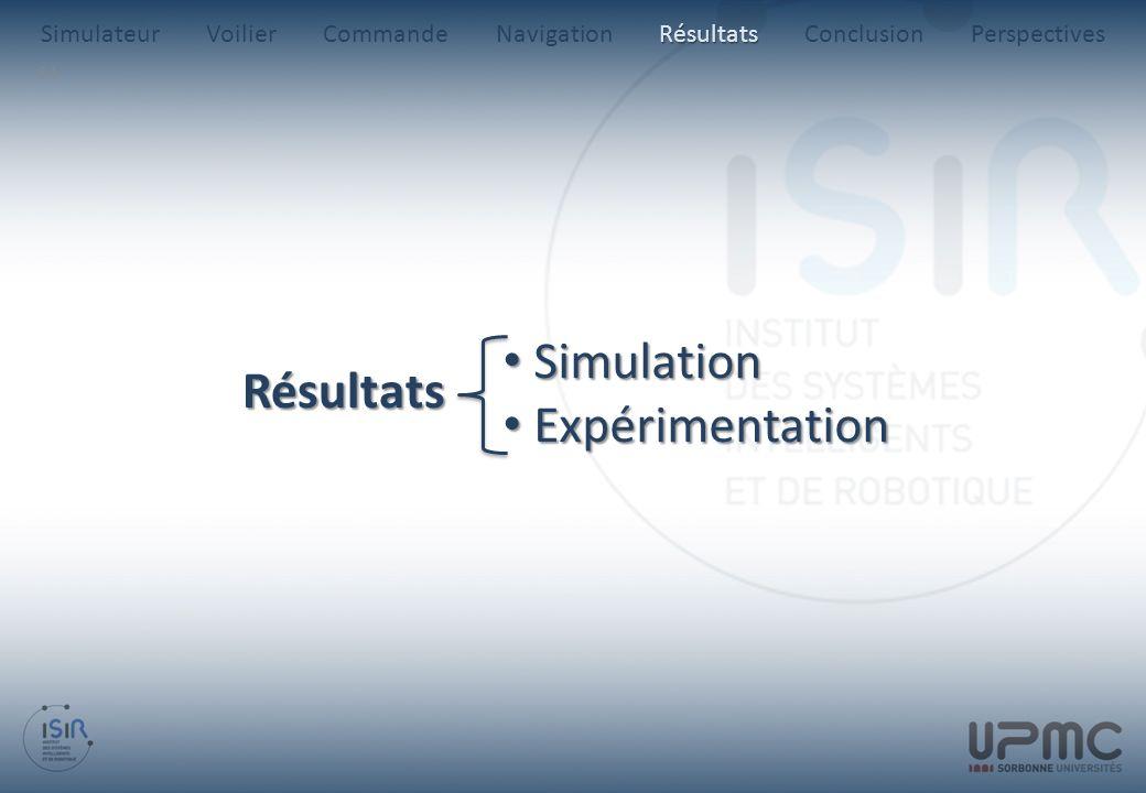 54 Simulation Simulation Expérimentation ExpérimentationRésultats Résultats Simulateur Voilier Commande Navigation Résultats Conclusion Perspectives