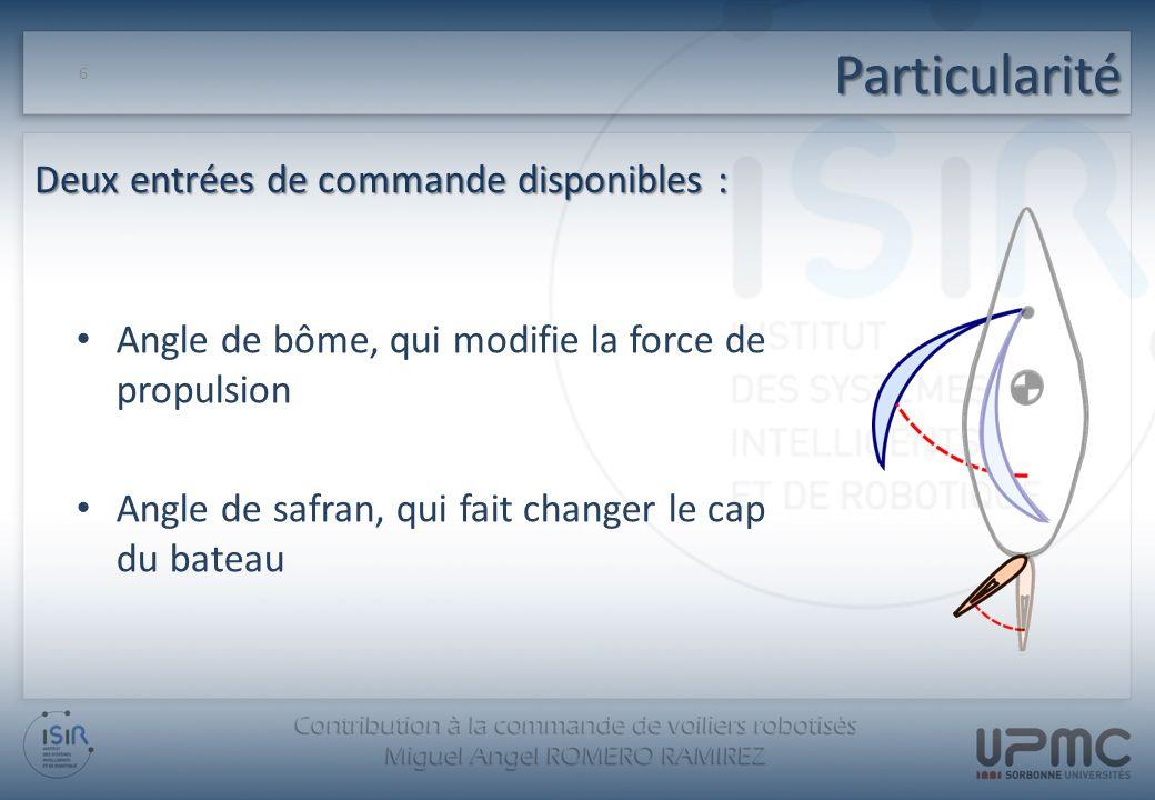 Particularité Deux entrées de commande disponibles : 6 Angle de bôme, qui modifie la force de propulsion Angle de safran, qui fait changer le cap du b