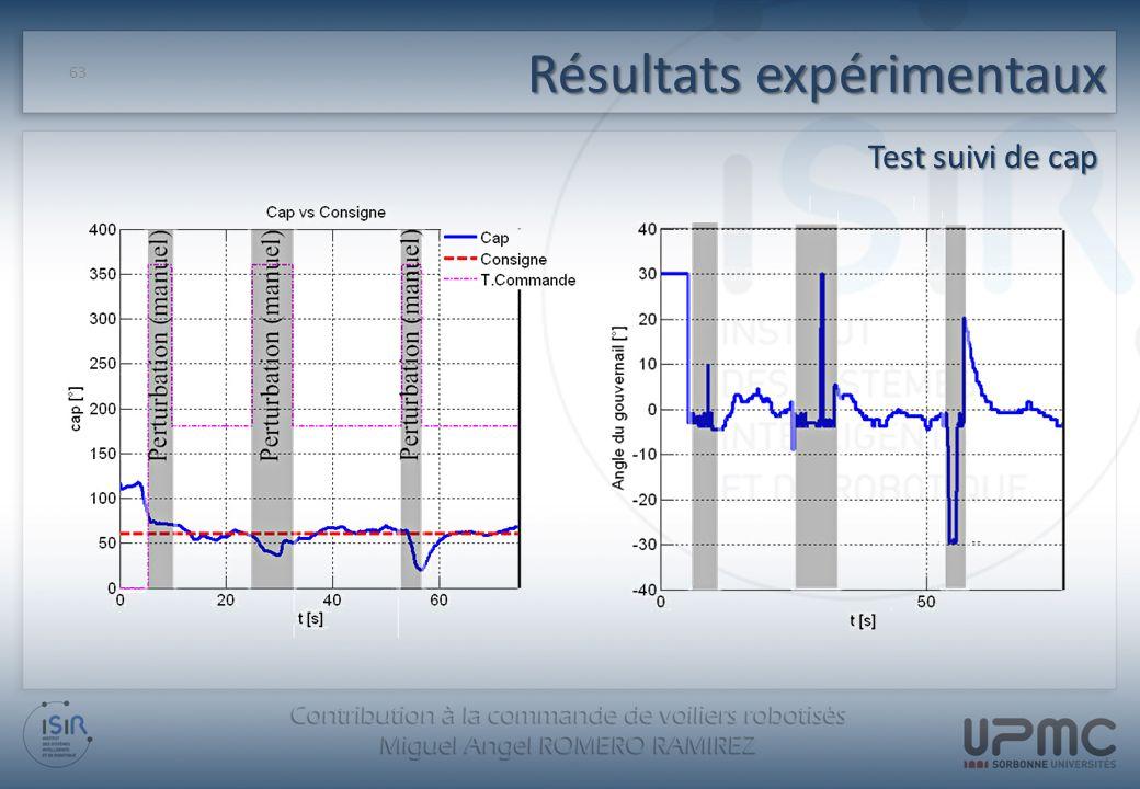 Résultats expérimentaux 63 Test suivi de cap