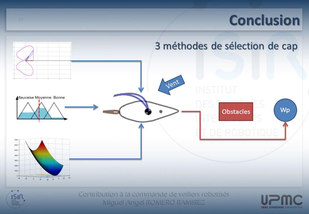 Conclusion 67 Vent Obstacles Wp 3 méthodes de sélection de cap