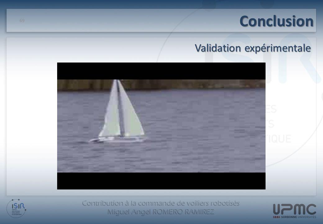 Conclusion 69 Validation expérimentale