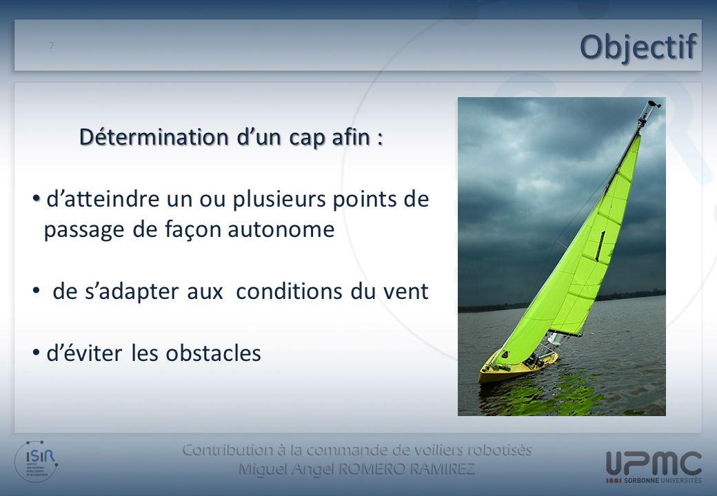 Résultats 58 Les 3 algorithmes permettent de piloter le voilier vers son objectif quelque soit la direction du vent floue P.V.