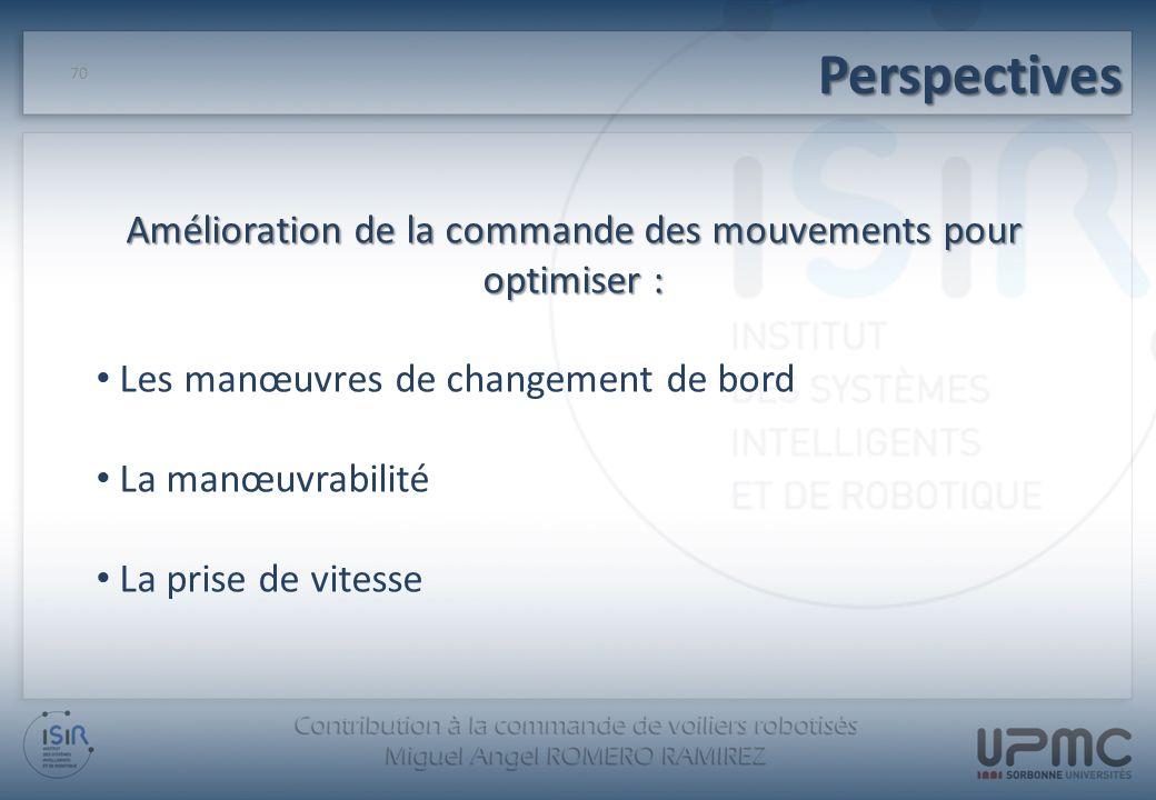 Perspectives 70 Amélioration de la commande des mouvements pour optimiser : Les manœuvres de changement de bord La manœuvrabilité La prise de vitesse