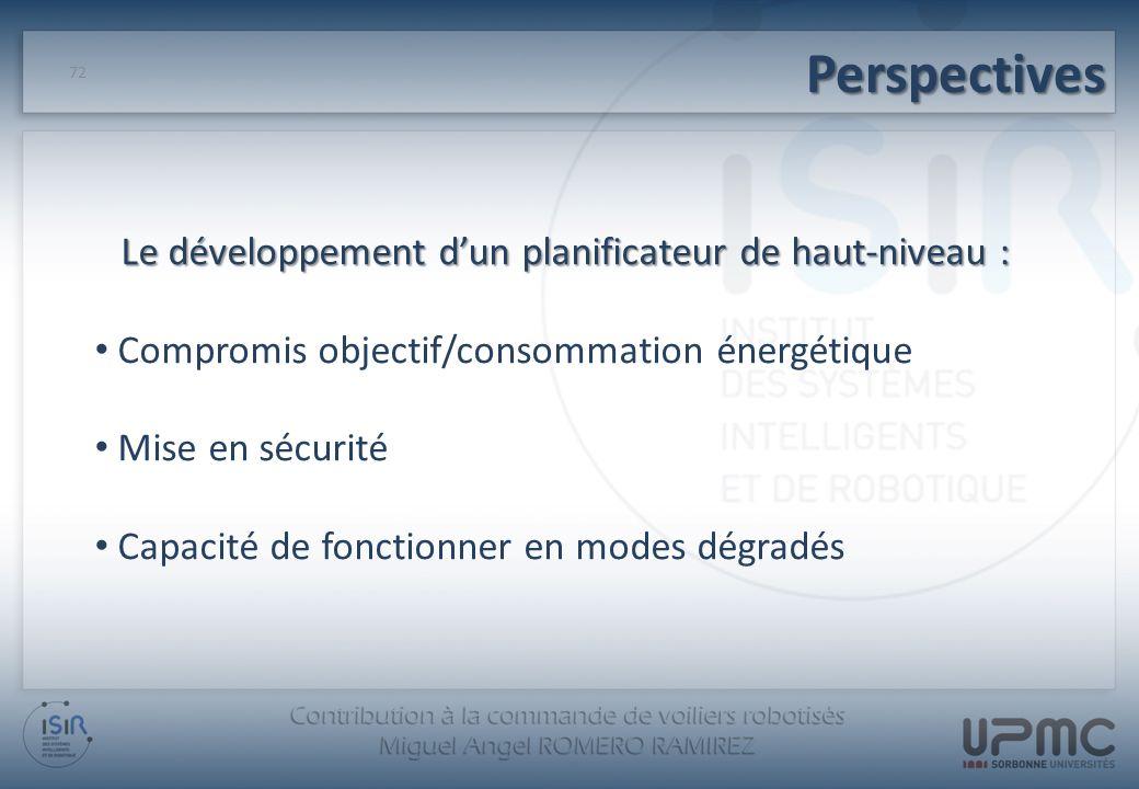 Perspectives 72 Le développement dun planificateur de haut-niveau : Compromis objectif/consommation énergétique Mise en sécurité Capacité de fonctionn