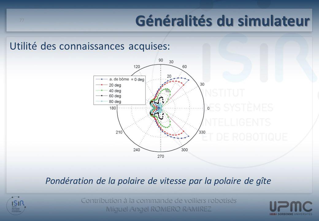 Généralités du simulateur Utilité des connaissances acquises: 77 Pondération de la polaire de vitesse par la polaire de gîte