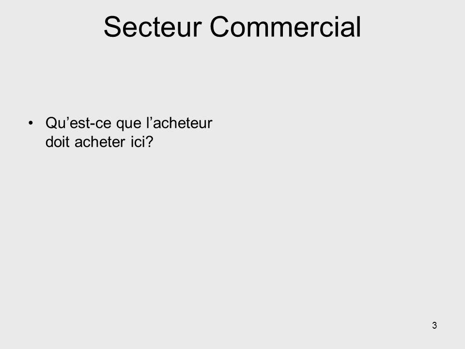Secteur Commercial Quest-ce que lacheteur doit acheter ici? 3