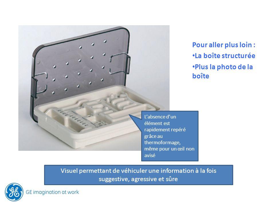 Labsence dun élément est rapidement repéré grâce au thermoformage, même pour un œil non avisé Pour aller plus loin : La boîte structurée Plus la photo