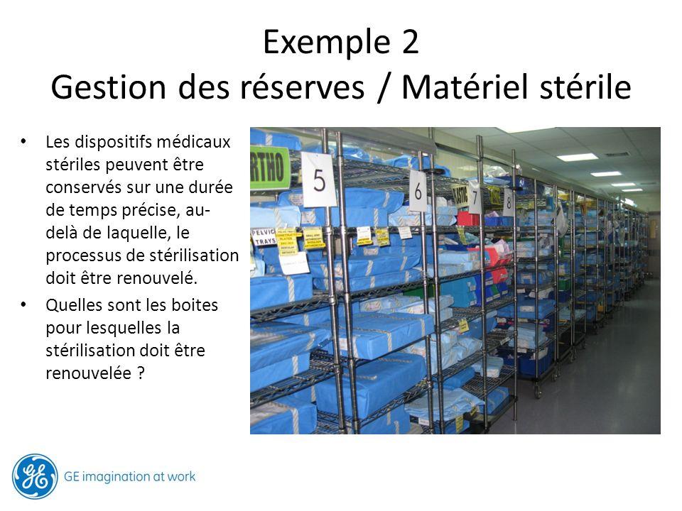Exemple 6 Boitier de contrôle des fluides et gaz Le boitier fonctionne- t-il correctement .