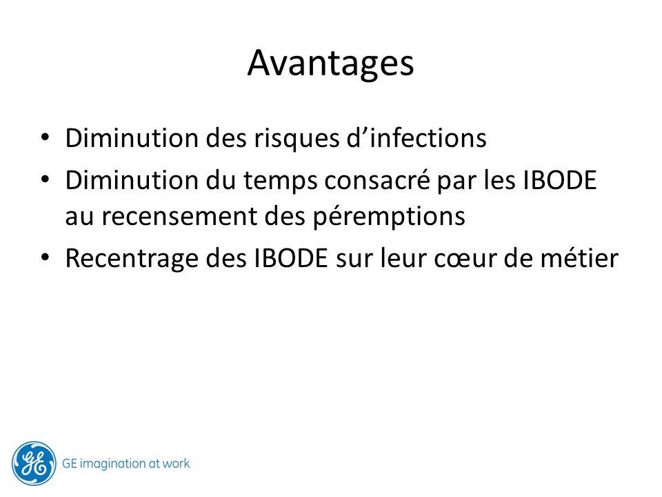 Avantages Diminution des risques dinfections Diminution du temps consacré par les IBODE au recensement des péremptions Recentrage des IBODE sur leur c