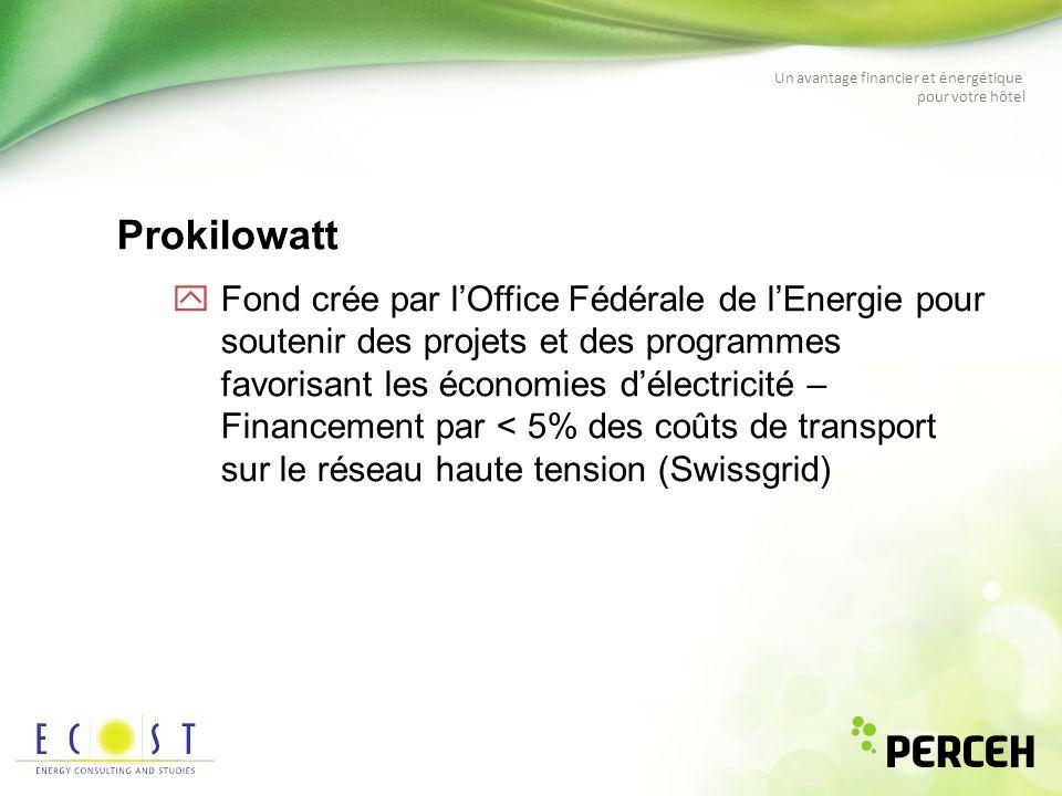 Un avantage financier et énergétique pour votre hôtel Prokilowatt yFond crée par lOffice Fédérale de lEnergie pour soutenir des projets et des program