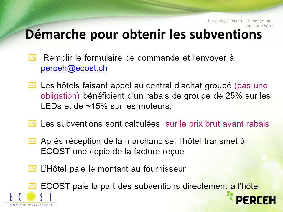 Un avantage financier et énergétique pour votre hôtel Programme PERCEH : Le programme PERCEH, est soutenu par Prokilowatt de lOffice Fédéral de lEnergie.